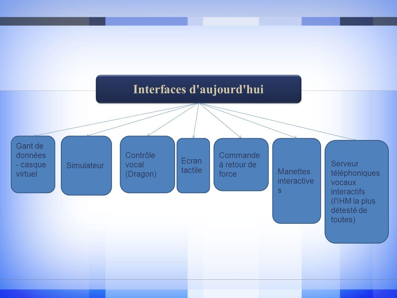 Interfaces d aujourd hui Gant de données - casque virtuel Simulateur Contrôle vocal (Dragon) Ecran tactile Commande à retour de force Manettes interactive s Serveur téléphoniques vocaux interactifs (l IHM la plus détesté de toutes)