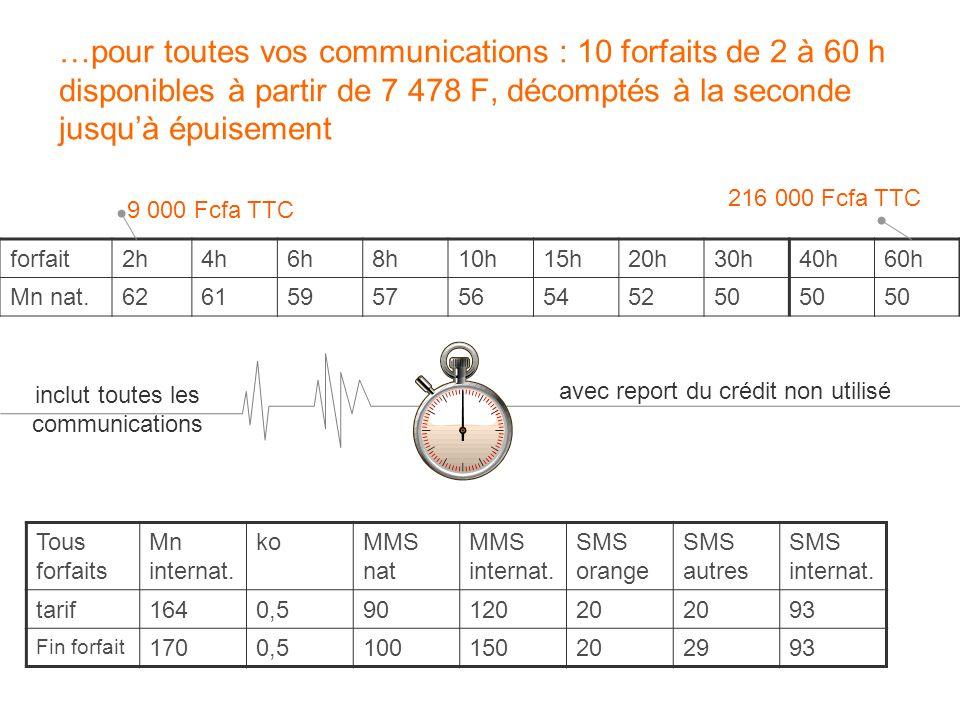 …pour toutes vos communications : 10 forfaits de 2 à 60 h disponibles à partir de 7 478 F, décomptés à la seconde jusquà épuisement Tous forfaits Mn i