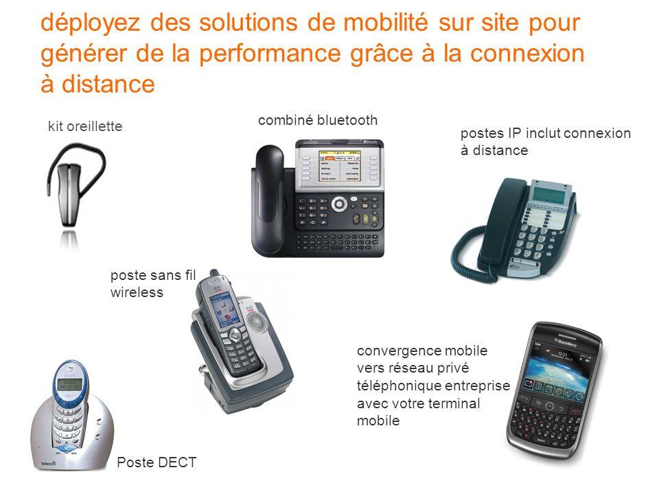 déployez des solutions de mobilité sur site pour générer de la performance grâce à la connexion à distance poste sans fil wireless Poste DECT postes I