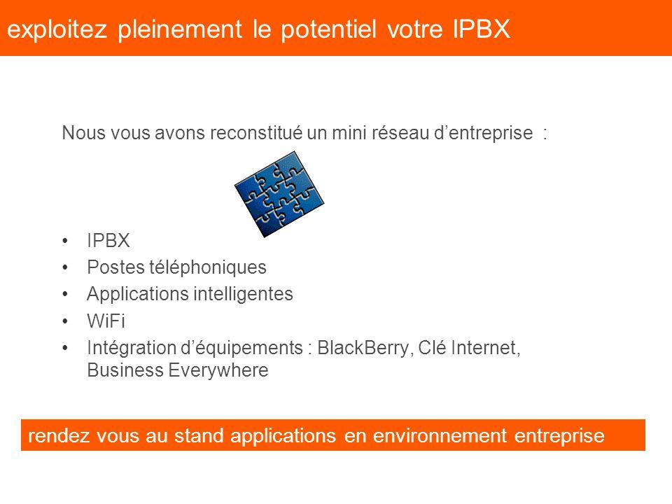 exploitez pleinement le potentiel votre IPBX Nous vous avons reconstitué un mini réseau dentreprise : IPBX Postes téléphoniques Applications intellige