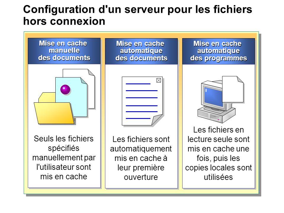 Configuration d un serveur pour les fichiers hors connexion Mise en cache manuelle des documents Mise en cache manuelle des documents Seuls les fichiers spécifiés manuellement par l utilisateur sont mis en cache Mise en cache automatique des documents Mise en cache automatique des documents Les fichiers sont automatiquement mis en cache à leur première ouverture Mise en cache automatique des programmes Mise en cache automatique des programmes Les fichiers en lecture seule sont mis en cache une fois, puis les copies locales sont utilisées