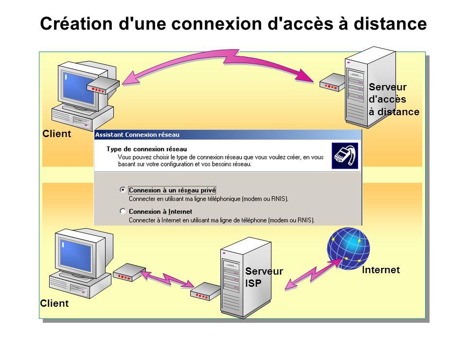Création d une connexion d accès à distance Client Serveur d accès à distance Serveur ISP Internet Client
