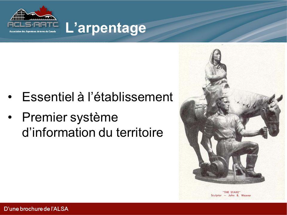 Association des Arpenteurs de terres du Canada Essentiel à létablissement Premier système dinformation du territoire Dune brochure de lALSA Larpentage