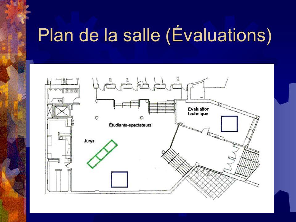 Plan de la salle (Évaluations)