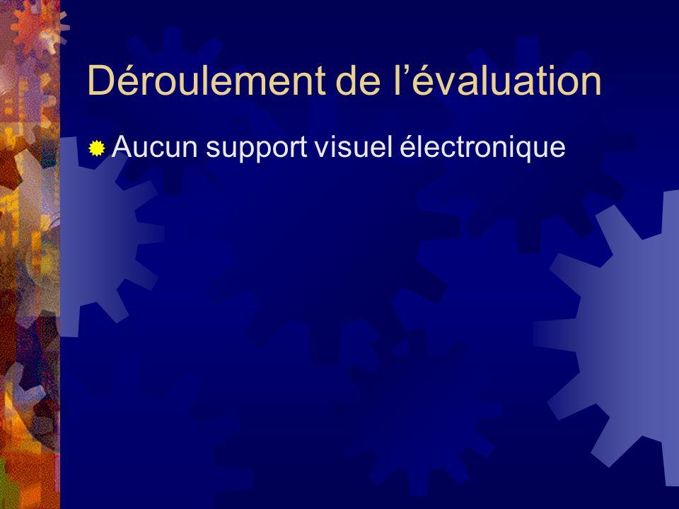 Déroulement de lévaluation Aucun support visuel électronique