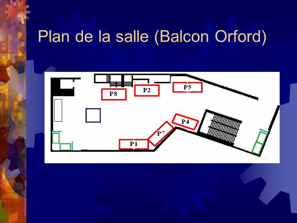 Plan de la salle (Balcon Orford)