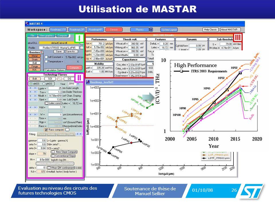 Evaluation au niveau des circuits des futures technologies CMOS Soutenance de thèse de Manuel Sellier Utilisation de MASTAR 01/10/08 26
