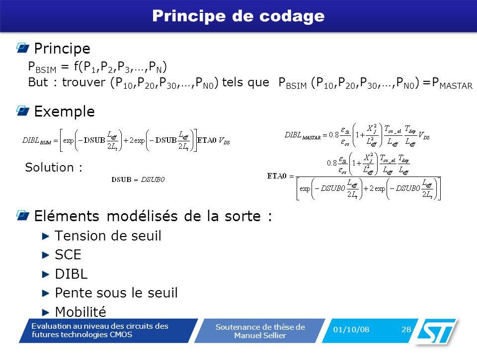 Evaluation au niveau des circuits des futures technologies CMOS Soutenance de thèse de Manuel Sellier Principe de codage Principe Exemple Eléments modélisés de la sorte : Tension de seuil SCE DIBL Pente sous le seuil Mobilité 01/10/08 28 P BSIM = f(P 1,P 2,P 3,…,P N ) But : trouver (P 10,P 20,P 30,…,P N0 ) tels que P BSIM (P 10,P 20,P 30,…,P N0 ) =P MASTAR Solution :