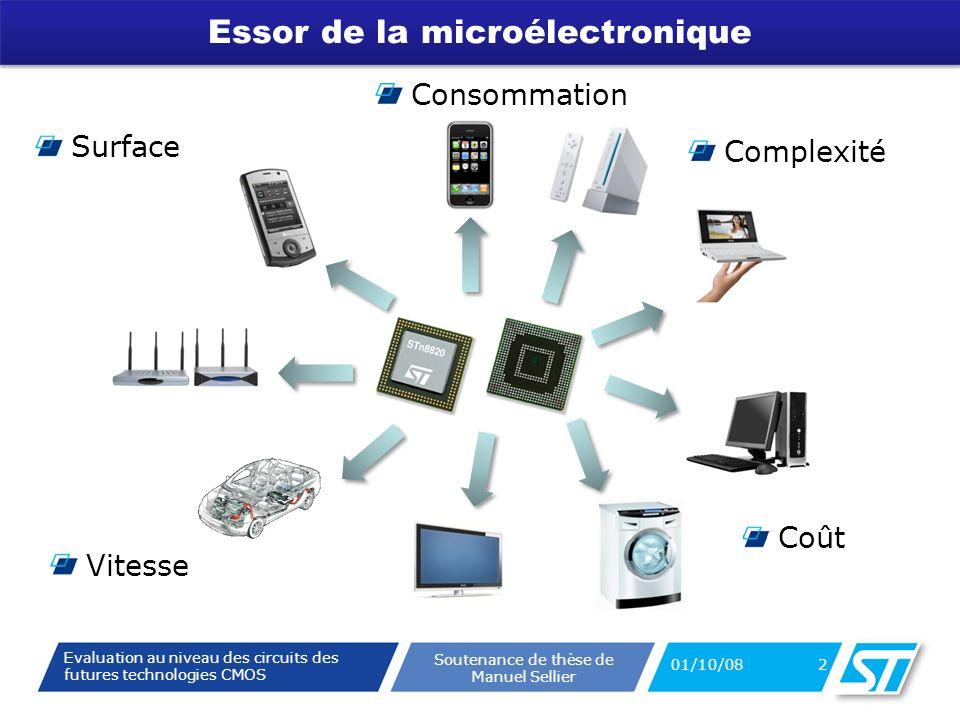 Evaluation au niveau des circuits des futures technologies CMOS Soutenance de thèse de Manuel Sellier Essor de la microélectronique Complexité 01/10/08 2 Surface Vitesse Coût Consommation