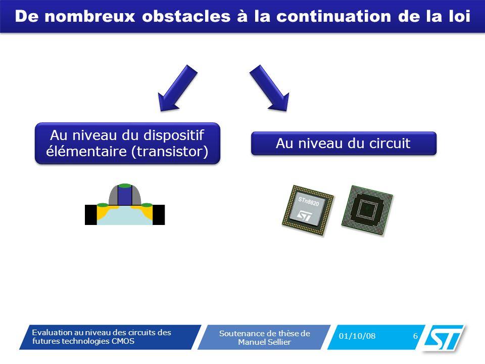 Evaluation au niveau des circuits des futures technologies CMOS Soutenance de thèse de Manuel Sellier De nombreux obstacles à la continuation de la loi 01/10/08 6 Au niveau du dispositif élémentaire (transistor) Au niveau du circuit
