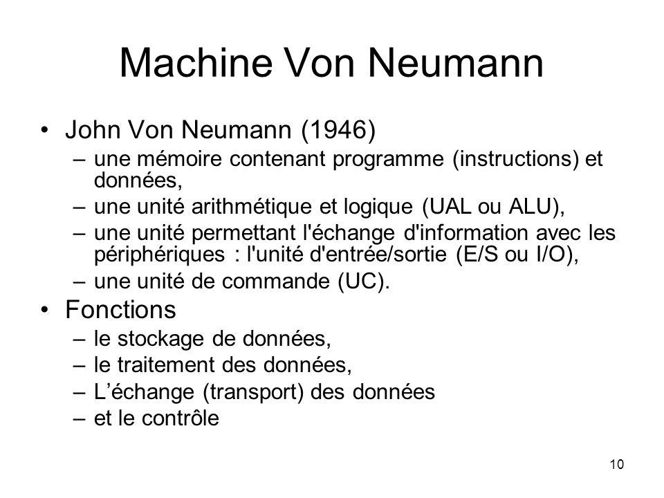 10 Machine Von Neumann John Von Neumann (1946) –une mémoire contenant programme (instructions) et données, –une unité arithmétique et logique (UAL ou