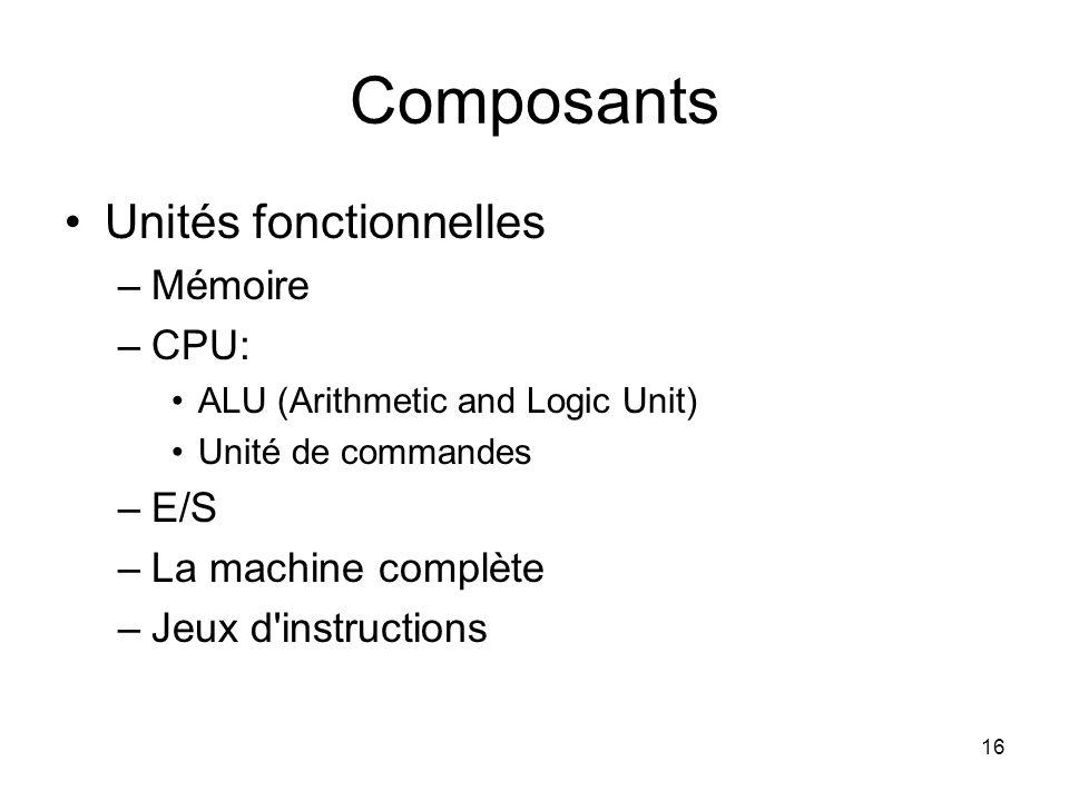 16 Composants Unités fonctionnelles –Mémoire –CPU: ALU (Arithmetic and Logic Unit) Unité de commandes –E/S –La machine complète –Jeux d'instructions