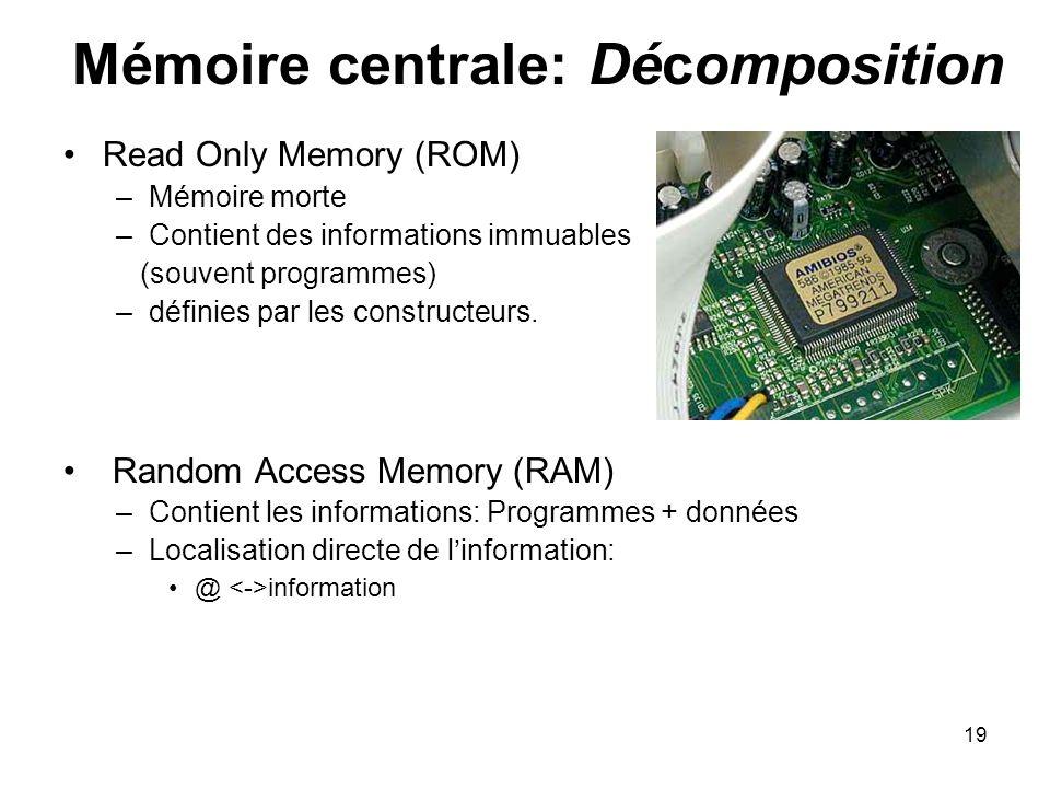 19 Mémoire centrale: Décomposition Read Only Memory (ROM) –Mémoire morte –Contient des informations immuables (souvent programmes) –définies par les c