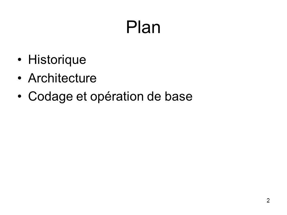 2 Plan Historique Architecture Codage et opération de base