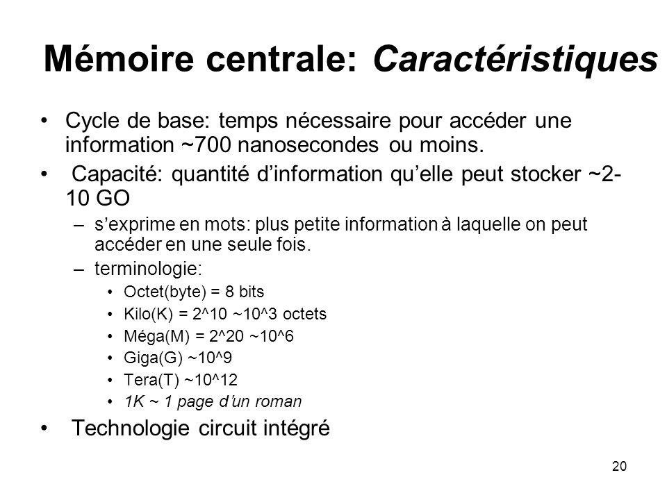 20 Mémoire centrale: Caractéristiques Cycle de base: temps nécessaire pour accéder une information ~700 nanosecondes ou moins. Capacité: quantité dinf