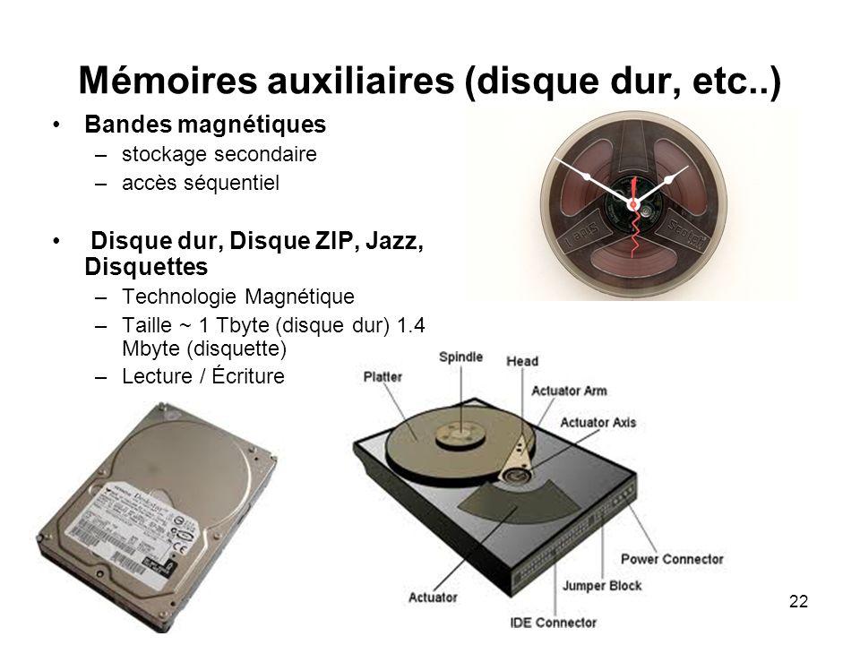 22 Mémoires auxiliaires (disque dur, etc..) Bandes magnétiques –stockage secondaire –accès séquentiel Disque dur, Disque ZIP, Jazz, Disquettes –Techno