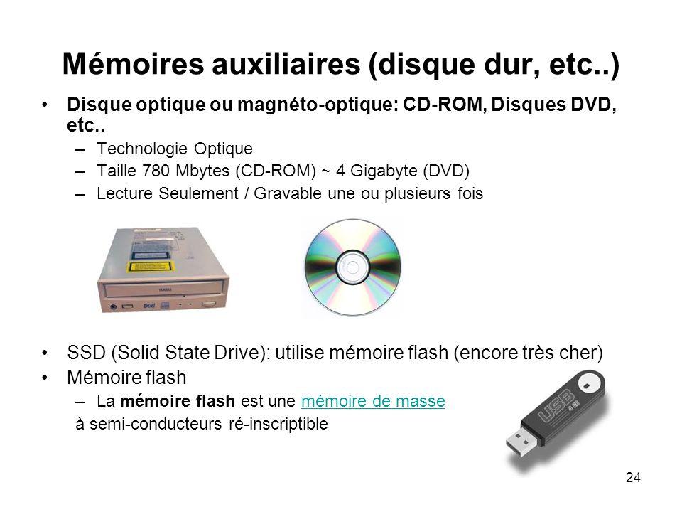 Mémoires auxiliaires (disque dur, etc..) Disque optique ou magnéto-optique: CD-ROM, Disques DVD, etc.. –Technologie Optique –Taille 780 Mbytes (CD-ROM