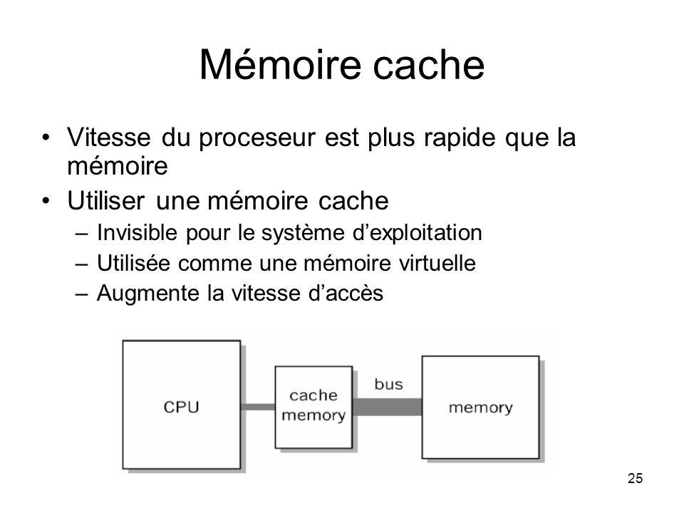25 Mémoire cache Vitesse du proceseur est plus rapide que la mémoire Utiliser une mémoire cache –Invisible pour le système dexploitation –Utilisée com