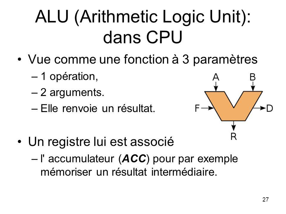 27 ALU (Arithmetic Logic Unit): dans CPU Vue comme une fonction à 3 paramètres –1 opération, –2 arguments. –Elle renvoie un résultat. Un registre lui