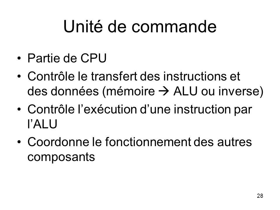 Unité de commande Partie de CPU Contrôle le transfert des instructions et des données (mémoire ALU ou inverse) Contrôle lexécution dune instruction pa