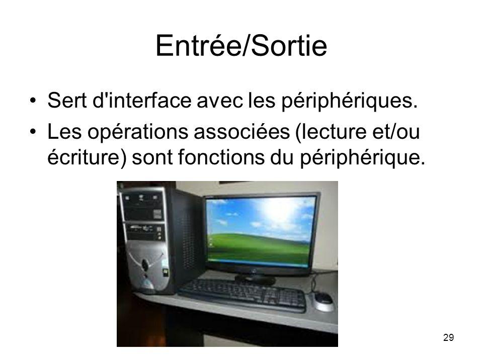 29 Entrée/Sortie Sert d'interface avec les périphériques. Les opérations associées (lecture et/ou écriture) sont fonctions du périphérique.
