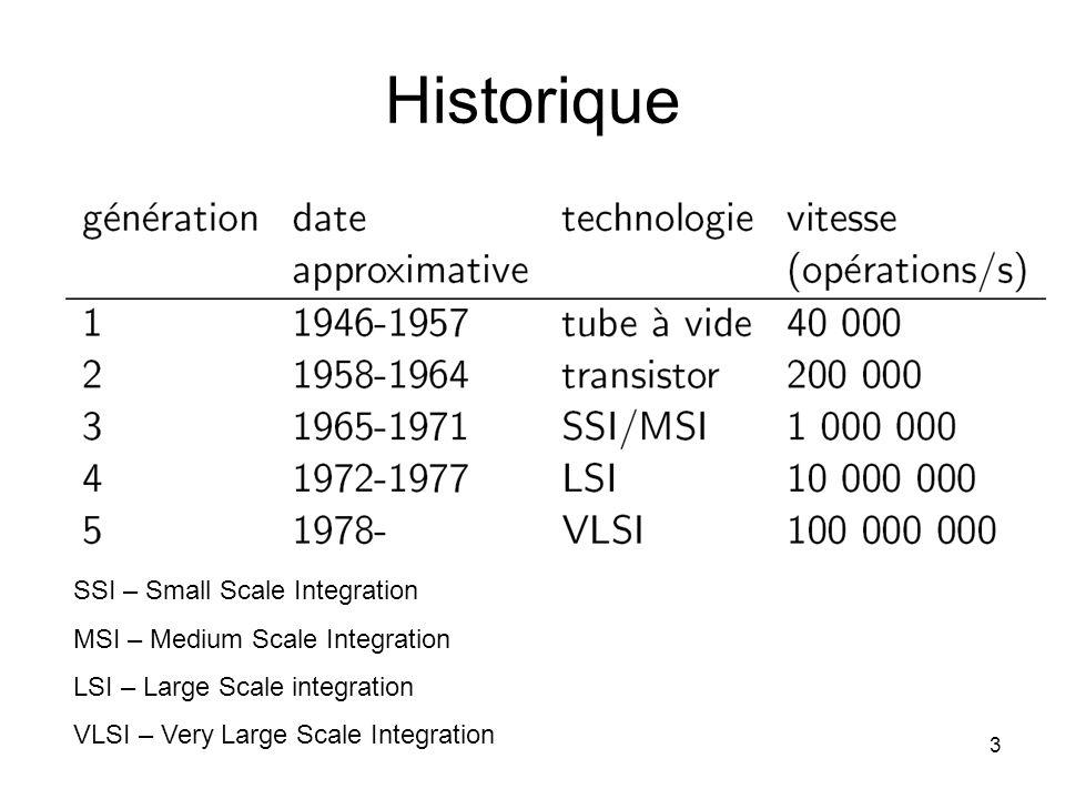 3 Historique SSI – Small Scale Integration MSI – Medium Scale Integration LSI – Large Scale integration VLSI – Very Large Scale Integration