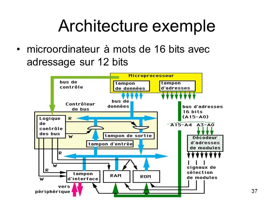 37 Architecture exemple microordinateur à mots de 16 bits avec adressage sur 12 bits