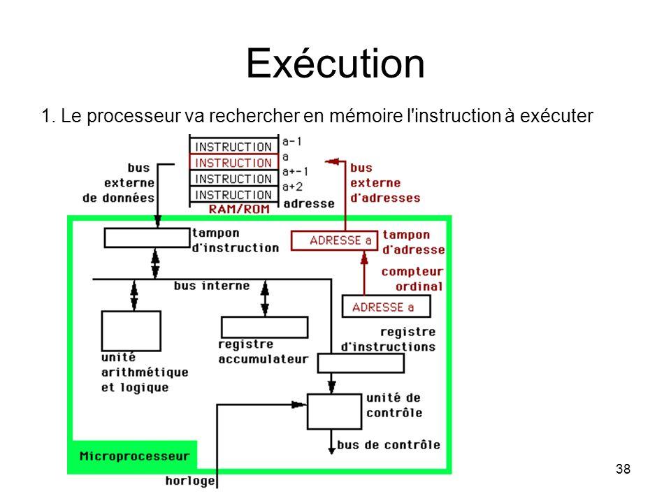 38 Exécution 1. Le processeur va rechercher en mémoire l'instruction à exécuter