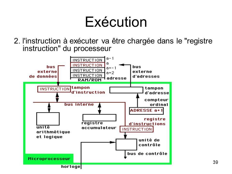 39 Exécution 2. l'instruction à exécuter va être chargée dans le