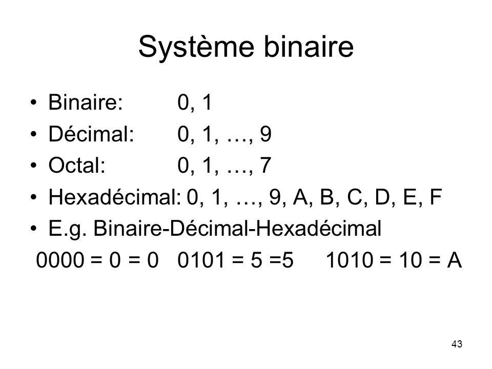 43 Système binaire Binaire: 0, 1 Décimal: 0, 1, …, 9 Octal: 0, 1, …, 7 Hexadécimal: 0, 1, …, 9, A, B, C, D, E, F E.g. Binaire-Décimal-Hexadécimal 0000