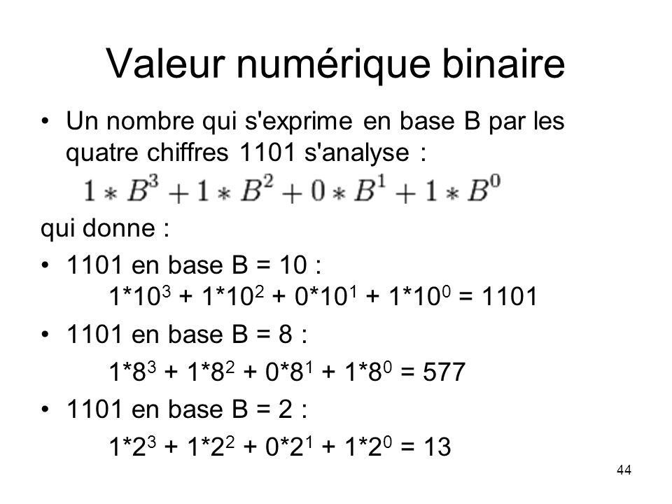 Valeur numérique binaire Un nombre qui s'exprime en base B par les quatre chiffres 1101 s'analyse : qui donne : 1101 en base B = 10 : 1*10 3 + 1*10 2