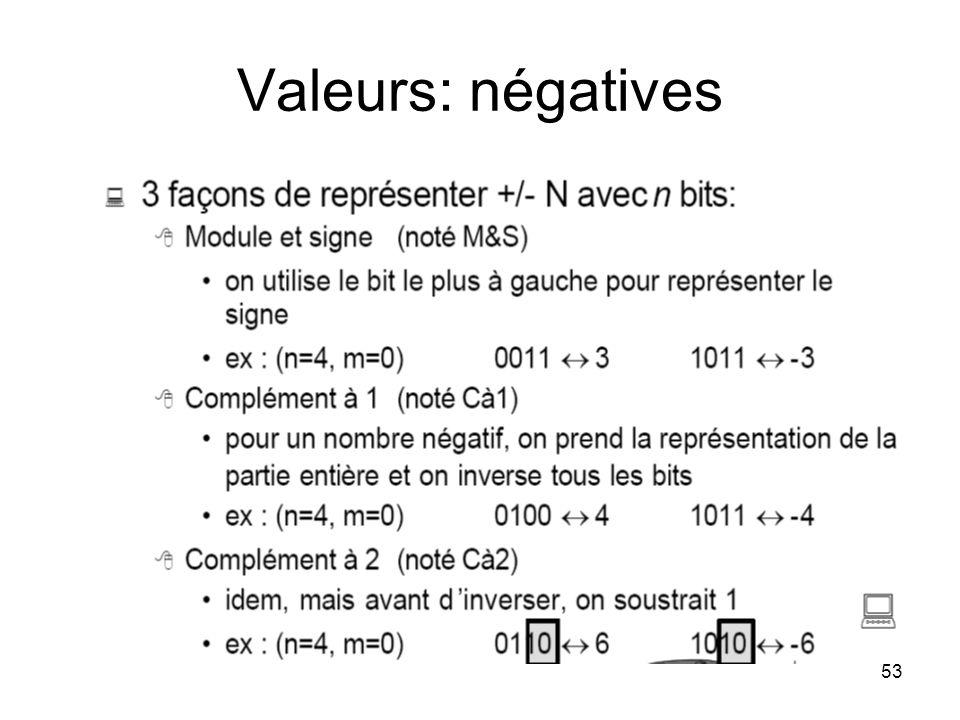 53 Valeurs: négatives