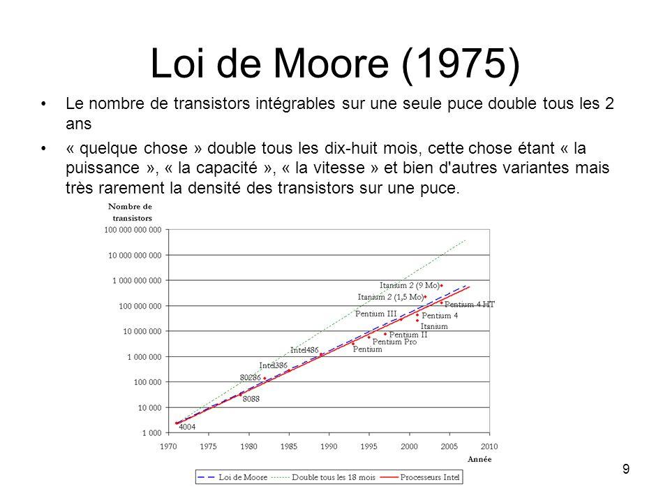 9 Loi de Moore (1975) Le nombre de transistors intégrables sur une seule puce double tous les 2 ans « quelque chose » double tous les dix-huit mois, c