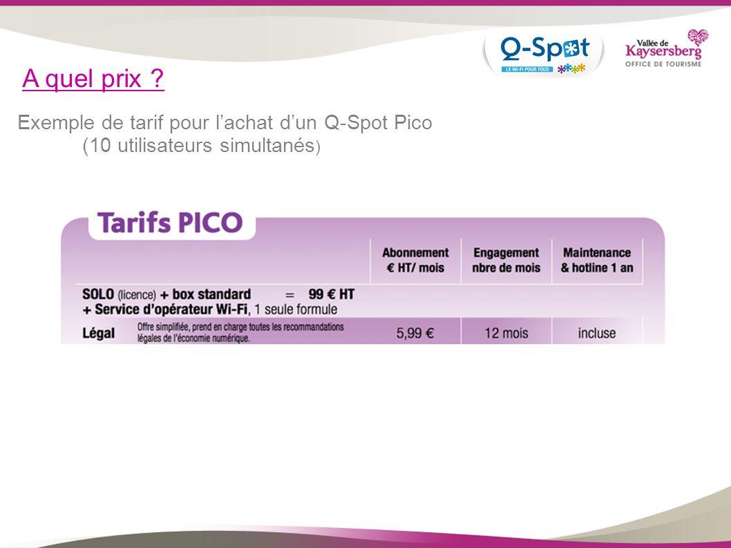 A quel prix ? Exemple de tarif pour lachat dun Q-Spot Pico (10 utilisateurs simultanés )