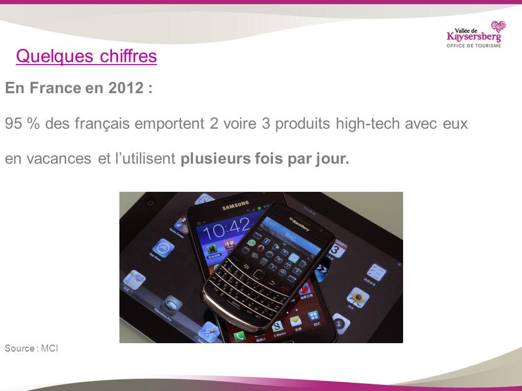 Quelques chiffres En France en 2012 : 95 % des français emportent 2 voire 3 produits high-tech avec eux en vacances et lutilisent plusieurs fois par j