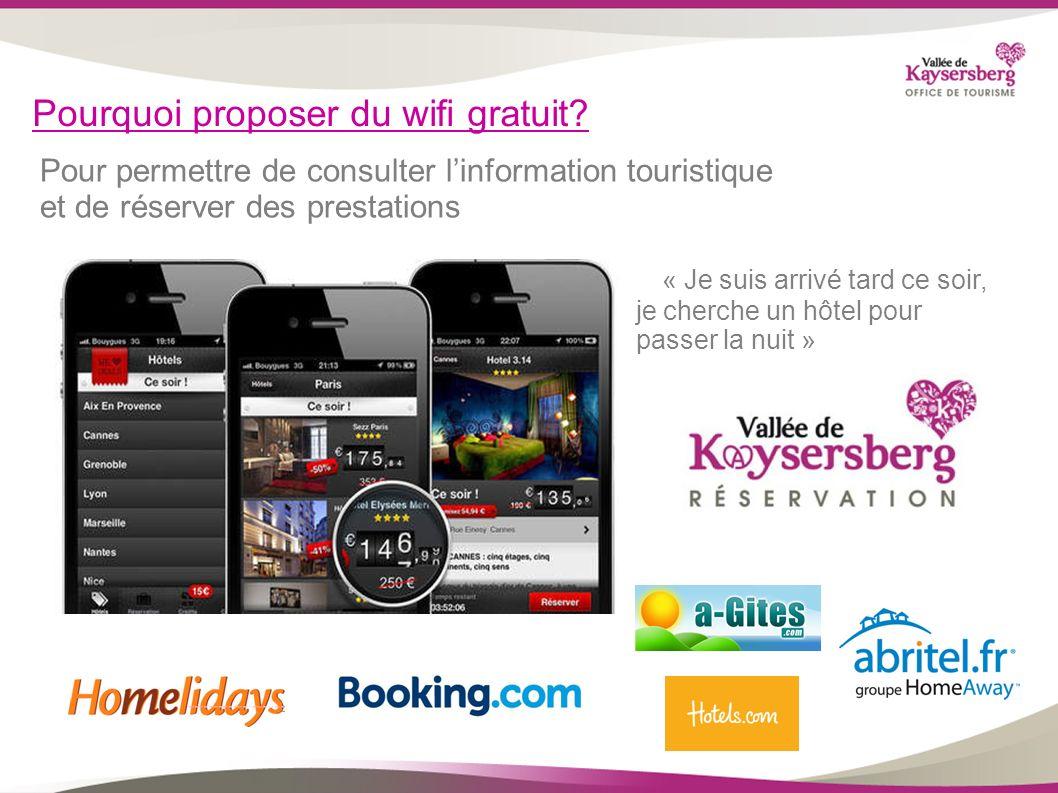 Pourquoi proposer du wifi gratuit? Pour permettre de consulter linformation touristique et de réserver des prestations « Je suis arrivé tard ce soir,