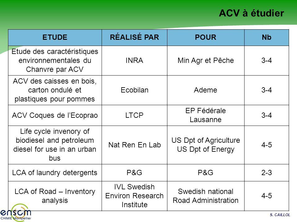 ACV à étudier ETUDERÉALISÉ PARPOURNb Etude des caractéristiques environnementales du Chanvre par ACV INRAMin Agr et Pêche3-4 ACV des caisses en bois,