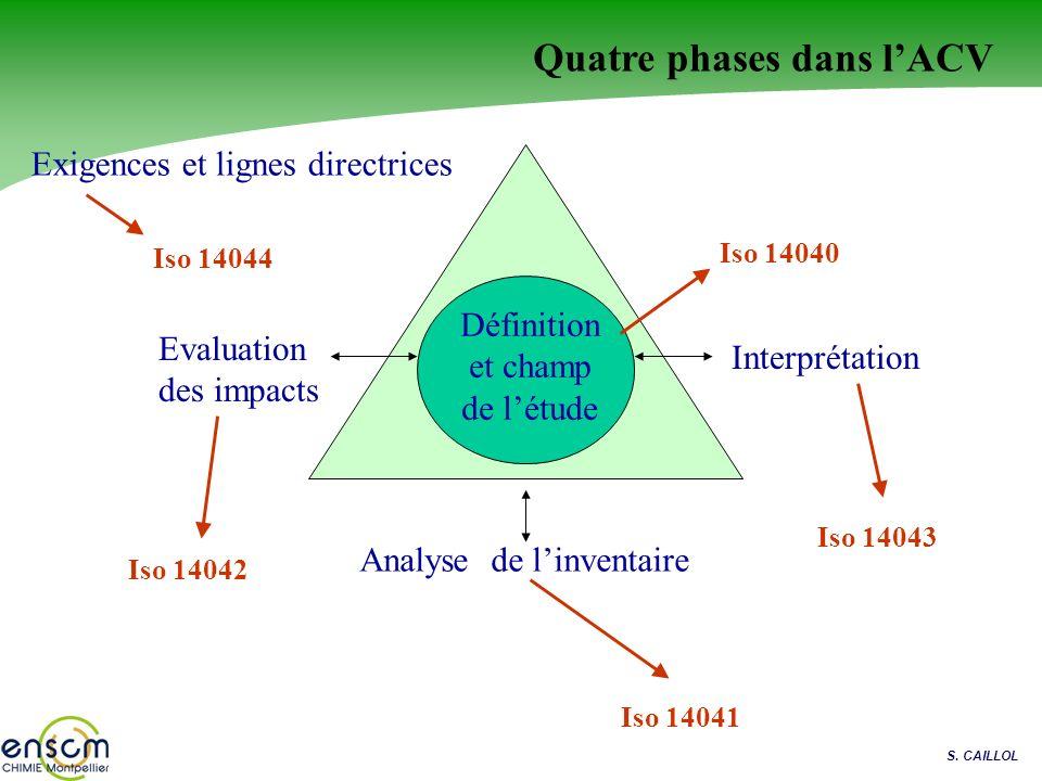S. CAILLOL Définition et champ de létude Interprétation Analyse de linventaire Evaluation des impacts Quatre phases dans lACV Iso 14040 Iso 14042 Iso