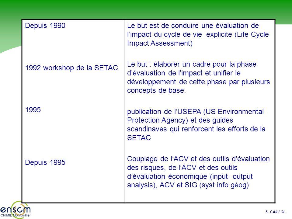 S. CAILLOL Depuis 1990 1992 workshop de la SETAC 1995 Depuis 1995 Le but est de conduire une évaluation de limpact du cycle de vie explicite (Life Cyc