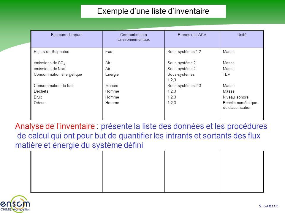 S. CAILLOL Exemple dune liste dinventaire Facteurs dImpactCompartiments Environnementaux Etapes de lACVUnité Rejets de Sulphates émissions de CO 2 émi
