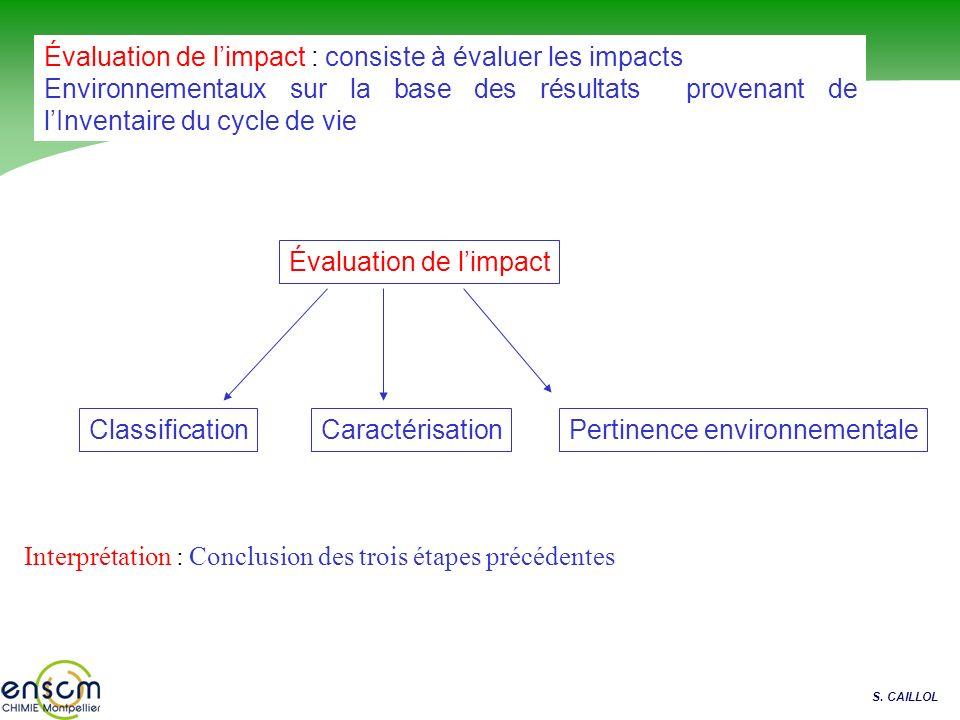 S. CAILLOL Évaluation de limpact : consiste à évaluer les impacts Environnementaux sur la base des résultats provenant de lInventaire du cycle de vie