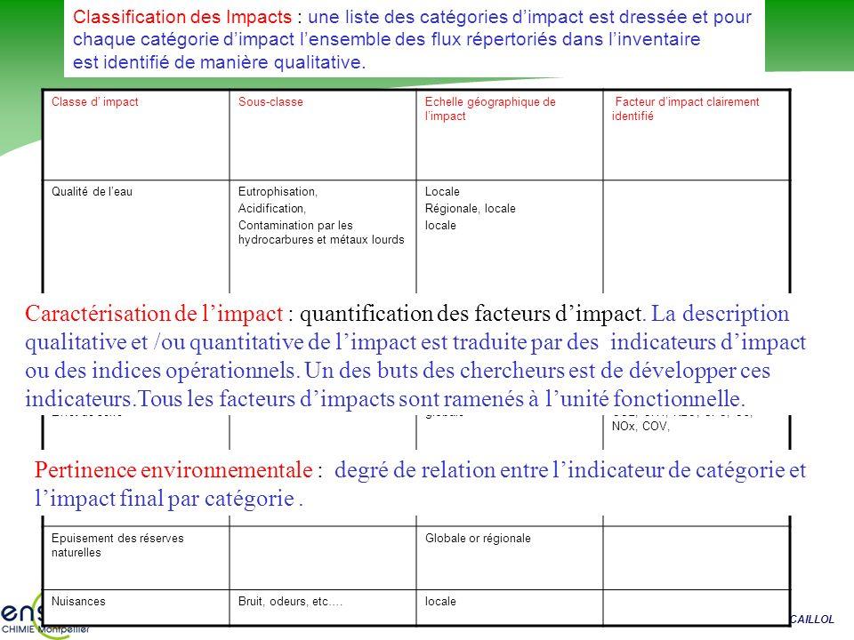S. CAILLOL Classification des Impacts : une liste des catégories dimpact est dressée et pour chaque catégorie dimpact lensemble des flux répertoriés d