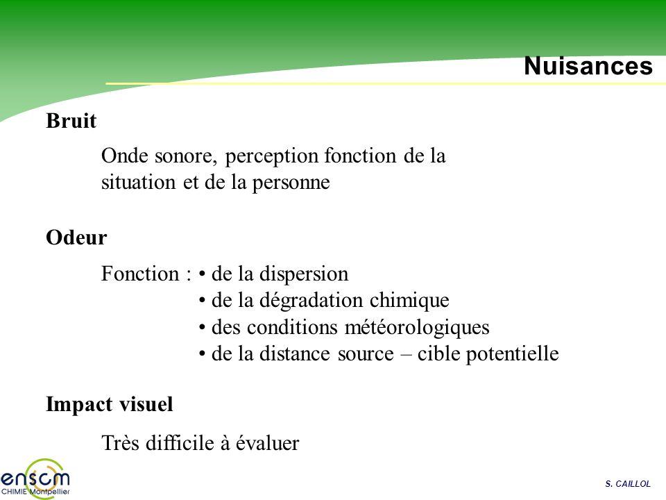 S. CAILLOL Nuisances Bruit Onde sonore, perception fonction de la situation et de la personne Odeur Fonction : de la dispersion de la dégradation chim