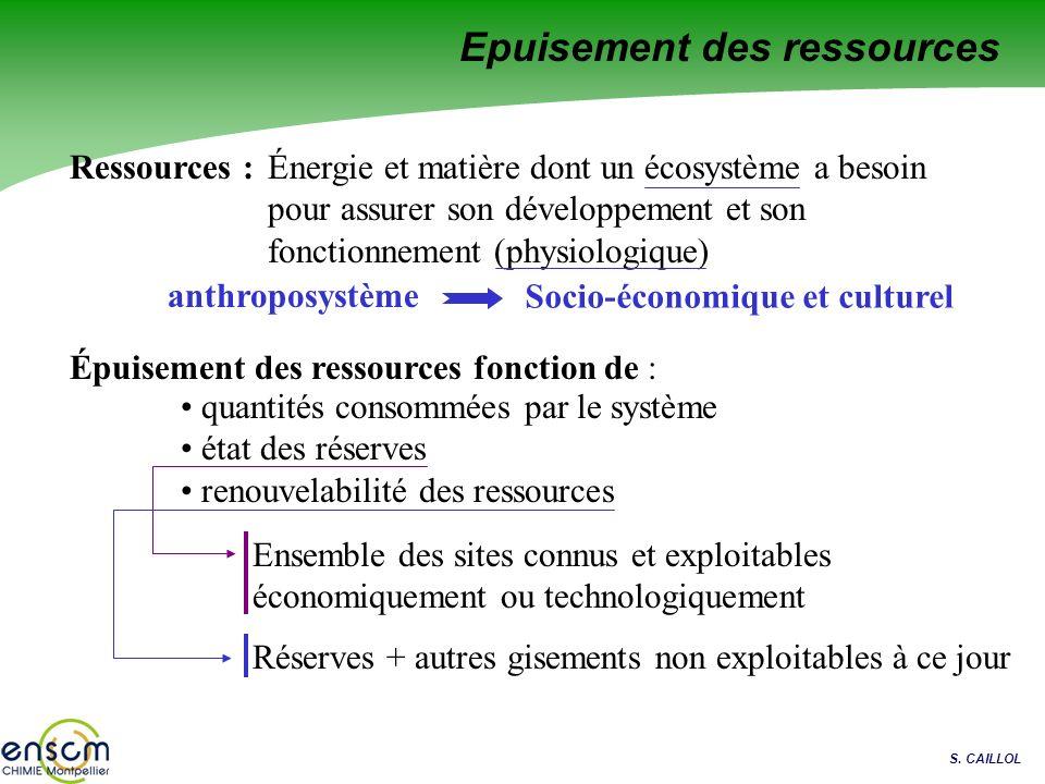 S. CAILLOL Ressources :Énergie et matière dont un écosystème a besoin pour assurer son développement et son fonctionnement (physiologique) anthroposys