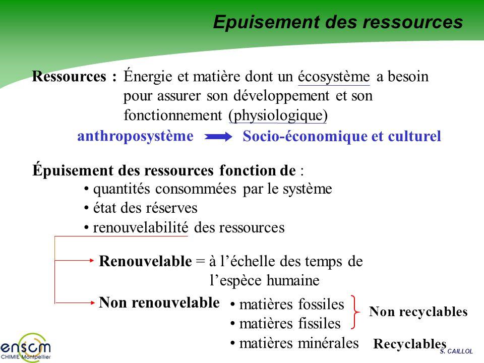 S. CAILLOL Épuisement des ressources fonction de : quantités consommées par le système état des réserves renouvelabilité des ressources Renouvelable =