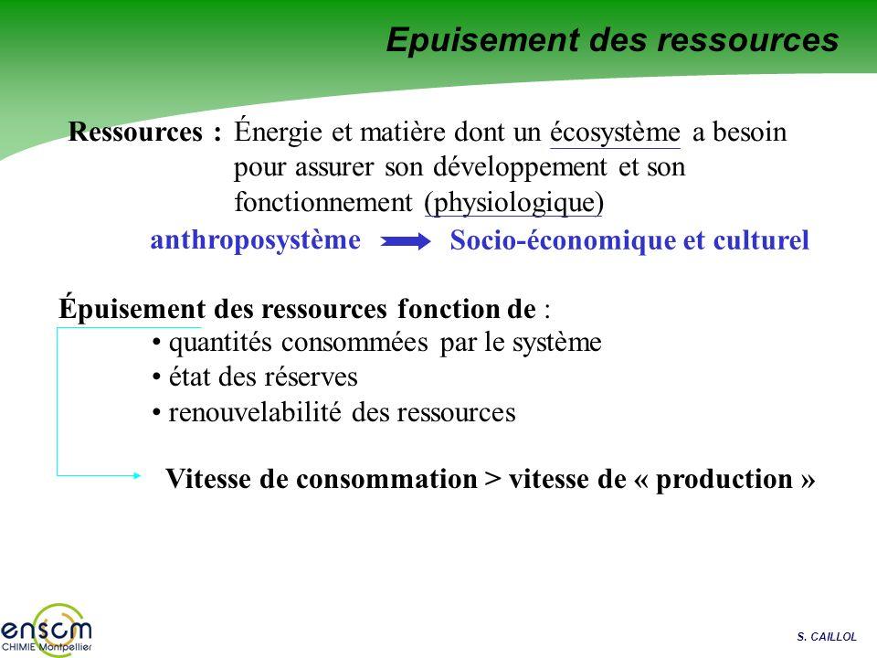 S. CAILLOL Épuisement des ressources fonction de : quantités consommées par le système état des réserves renouvelabilité des ressources Vitesse de con