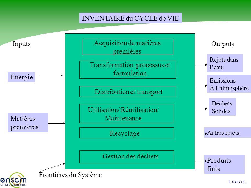 S. CAILLOL Transformation, processus et formulation Distribution et transport Utilisation/ Réutilisation/ Maintenance Recyclage Gestion des déchets IN
