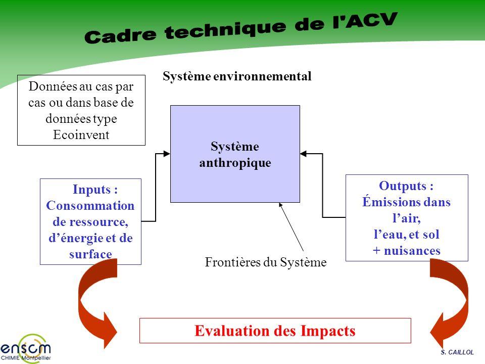 S. CAILLOL Système anthropique Frontières du Système Système environnemental Inputs : Consommation de ressource, dénergie et de surface Outputs : Émis