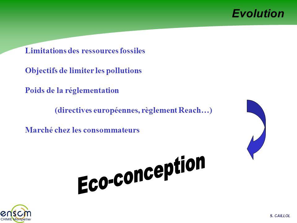 S. CAILLOL Evolution Limitations des ressources fossiles Objectifs de limiter les pollutions Poids de la réglementation (directives européennes, règle