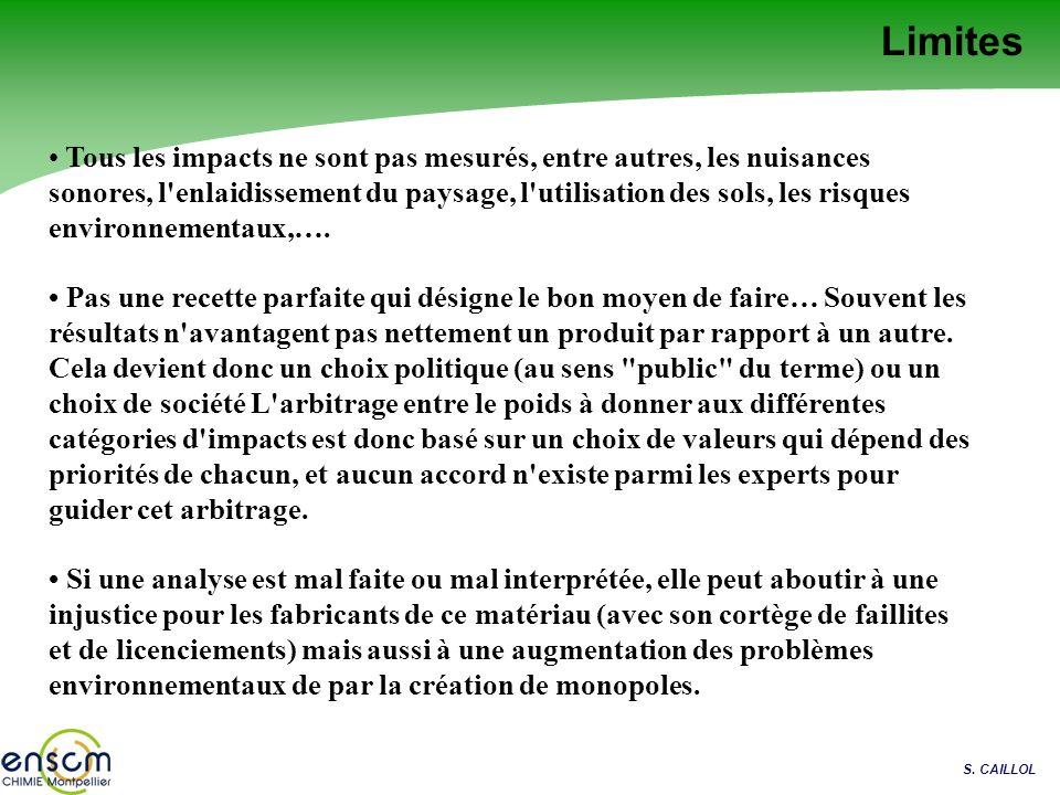S. CAILLOL Limites Tous les impacts ne sont pas mesurés, entre autres, les nuisances sonores, l'enlaidissement du paysage, l'utilisation des sols, les